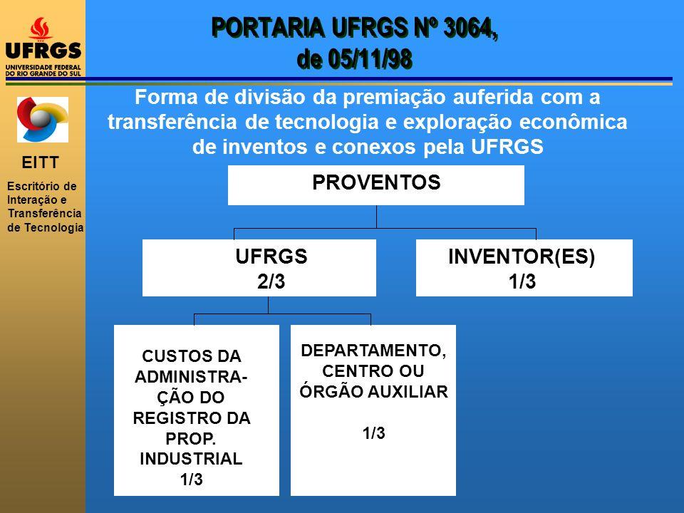 EITT Escritório de Interação e Transferência de Tecnologia PORTARIA UFRGS Nº 3064, de 05/11/98 PROVENTOS UFRGS 2/3 INVENTOR(ES) 1/3 CUSTOS DA ADMINIST