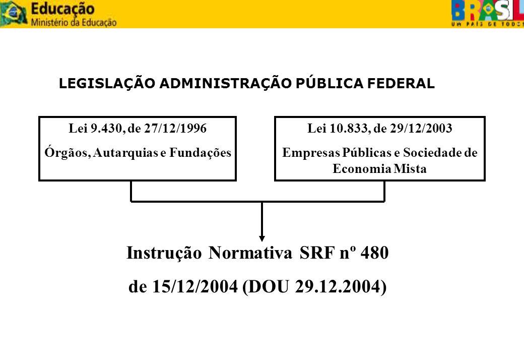 LEGISLAÇÃO ADMINISTRAÇÃO PÚBLICA FEDERAL Lei 9.430, de 27/12/1996 Órgãos, Autarquias e Fundações Lei 10.833, de 29/12/2003 Empresas Públicas e Socieda