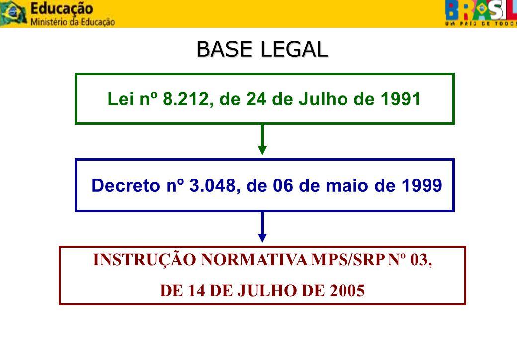 BASE LEGAL Decreto nº 3.048, de 06 de maio de 1999 INSTRUÇÃO NORMATIVA MPS/SRP Nº 03, DE 14 DE JULHO DE 2005 Lei nº 8.212, de 24 de Julho de 1991