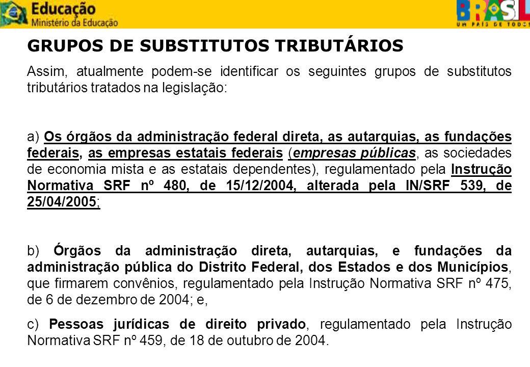 GRUPOS DE SUBSTITUTOS TRIBUTÁRIOS Assim, atualmente podem-se identificar os seguintes grupos de substitutos tributários tratados na legislação: a) Os