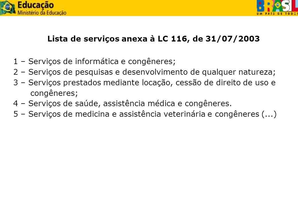 Lista de serviços anexa à LC 116, de 31/07/2003 1 – Serviços de informática e congêneres; 2 – Serviços de pesquisas e desenvolvimento de qualquer natu