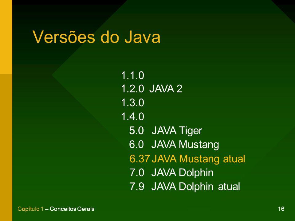16Capítulo 1 – Conceitos Gerais Versões do Java 1.1.0 1.2.0 1.3.0 1.4.0 5.0 6.0 5.0 JAVA 2 JAVA Tiger JAVA Mustang 7.0JAVA Dolphin 7.9JAVA Dolphin atual 6.37JAVA Mustang atual