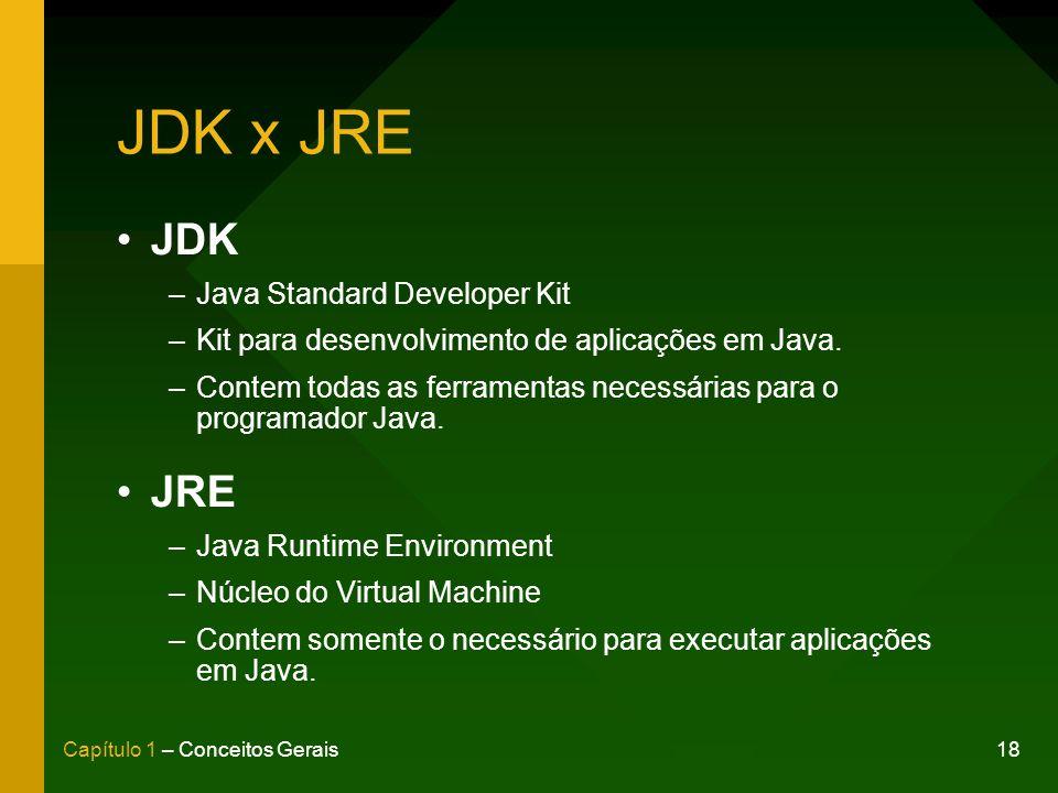 18Capítulo 1 – Conceitos Gerais JDK x JRE JDK –Java Standard Developer Kit –Kit para desenvolvimento de aplicações em Java.