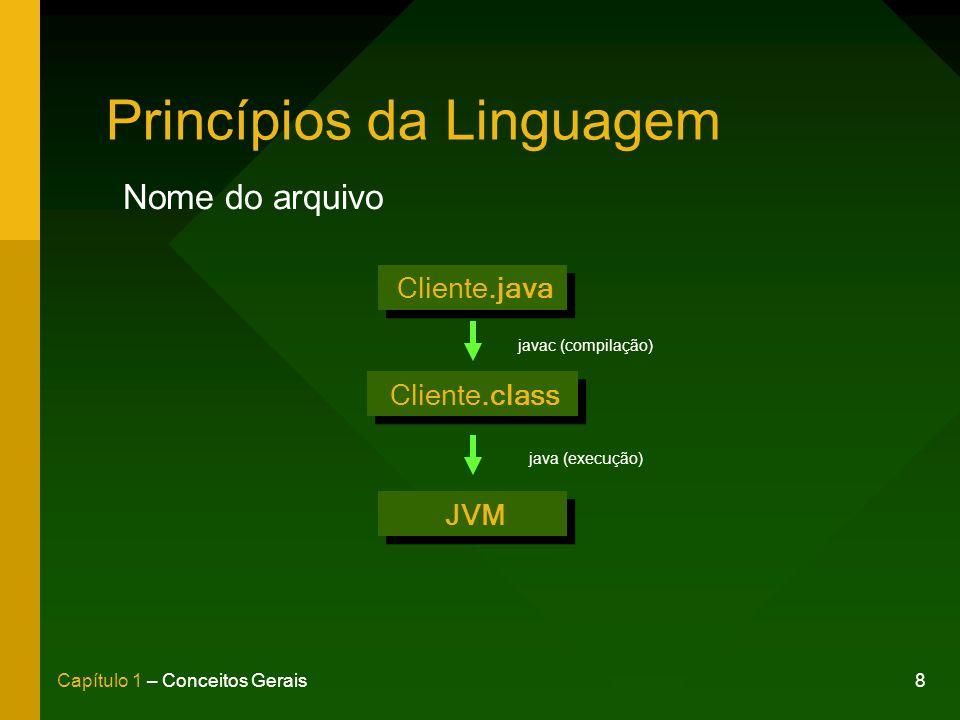 19Capítulo 1 – Conceitos Gerais Impacta – Cursos de Java ICS Java Programmer JSE ICS Java Web Developer JEE ICS Java Enterprise Developer JEE ICS Java Mobile Developer JME