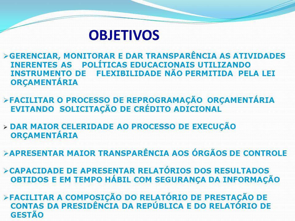 OBJETIVOS GERENCIAR, MONITORAR E DAR TRANSPARÊNCIA AS ATIVIDADES INERENTES AS POLÍTICAS EDUCACIONAIS UTILIZANDO INSTRUMENTO DE FLEXIBILIDADE NÃO PERMITIDA PELA LEI ORÇAMENTÁRIA FACILITAR O PROCESSO DE REPROGRAMAÇÃO ORÇAMENTÁRIA EVITANDO SOLICITAÇÃO DE CRÉDITO ADICIONAL DAR MAIOR CELERIDADE AO PROCESSO DE EXECUÇÃO ORÇAMENTÁRIA APRESENTAR MAIOR TRANSPARÊNCIA AOS ÓRGÃOS DE CONTROLE CAPACIDADE DE APRESENTAR RELATÓRIOS DOS RESULTADOS OBTIDOS E EM TEMPO HÁBIL COM SEGURANÇA DA INFORMAÇÃO FACILITAR A COMPOSIÇÃO DO RELATÓRIO DE PRESTAÇÃO DE CONTAS DA PRESIDÊNCIA DA REPÚBLICA E DO RELATÓRIO DE GESTÃO