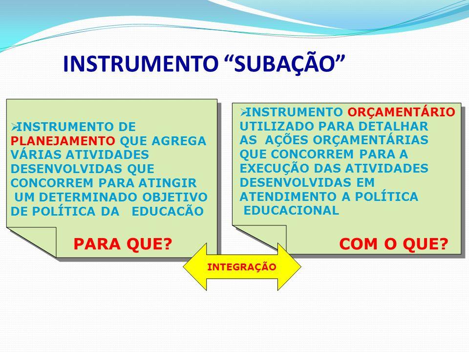 INSTRUMENTO SUBAÇÃO INTEGRAÇÃO INSTRUMENTO DE PLANEJAMENTO QUE AGREGA VÁRIAS ATIVIDADES DESENVOLVIDAS QUE CONCORREM PARA ATINGIR UM DETERMINADO OBJETIVO DE POLÍTICA DA EDUCACÃO INSTRUMENTO ORÇAMENTÁRIO UTILIZADO PARA DETALHAR AS AÇÕES ORÇAMENTÁRIAS QUE CONCORREM PARA A EXECUÇÃO DAS ATIVIDADES DESENVOLVIDAS EM ATENDIMENTO A POLÍTICA EDUCACIONAL COM O QUE?PARA QUE?
