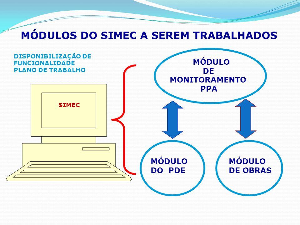 Art. 3º da Portaria Nº01 SIMEC DISPONIBILIZAÇÃO DE FUNCIONALIDADE PLANO DE TRABALHO MÓDULO DE MONITORAMENTO PPA MÓDULO DO PDE MÓDULO DE OBRAS MÓDULOS