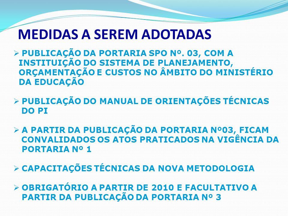 MEDIDAS A SEREM ADOTADAS PUBLICAÇÃO DA PORTARIA SPO Nº.