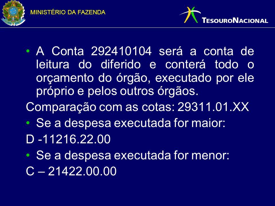 MINISTÉRIO DA FAZENDA __ SIAFI2006-TABAPOIO-EVENTO-CONEVENTO (CONSULTA EVENTO)______________________ 05/10/06 13:28 USUARIO : DONADE PAGINA : 3 EVENTO : 54.3.YYY - REG.EMP.LIQ.