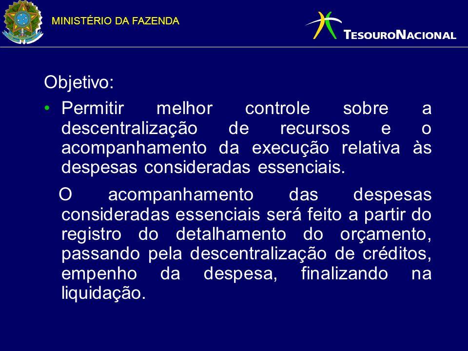 MINISTÉRIO DA FAZENDA CONTABILIZAÇÃO DO SUBITEM DA LISTA DE ITENS DO EMPENHO