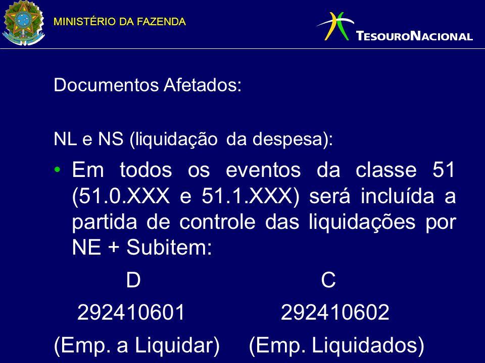MINISTÉRIO DA FAZENDA __ SIAFI2006PP-DOCUMENTO-ENTRADADOS-NENOVA (NOTA DE EMPENHO)__________________ 27/04/06 09:53 USUARIO : VERA NUMERO : 2006NE000034 DATA EMISSAO : 27Abr06 LANCAMENTO : 27ABR06 PAGINA : 3 UG/GESTAO EMITENTE : 010001 / 00001 - CAMARA DOS DEPUTADOS EVENTO UG GESTAO CONTA CONTA CORRENTE V A L O R 401120 010001 00001 19241.99.00 2,00 C 401120 010001 00001 29241.06.01 2006NE000034 02 2,00 C 403091 010001 00001 29311.06.01 NCA 2,00 D 403091 010001 00001 29311.06.02 NCA 2,00 C