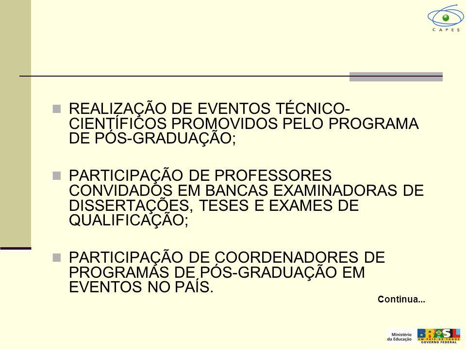 REALIZAÇÃO DE EVENTOS TÉCNICO- CIENTÍFICOS PROMOVIDOS PELO PROGRAMA DE PÓS-GRADUAÇÃO; PARTICIPAÇÃO DE PROFESSORES CONVIDADOS EM BANCAS EXAMINADORAS DE