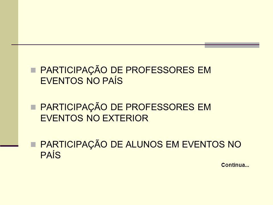 PARTICIPAÇÃO DE PROFESSORES EM EVENTOS NO PAÍS PARTICIPAÇÃO DE PROFESSORES EM EVENTOS NO EXTERIOR PARTICIPAÇÃO DE ALUNOS EM EVENTOS NO PAÍS Continua..