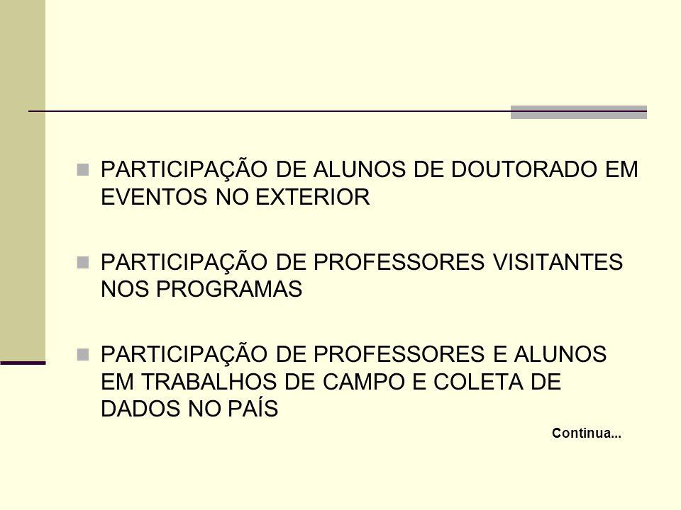 PARTICIPAÇÃO DE ALUNOS DE DOUTORADO EM EVENTOS NO EXTERIOR PARTICIPAÇÃO DE PROFESSORES VISITANTES NOS PROGRAMAS PARTICIPAÇÃO DE PROFESSORES E ALUNOS E
