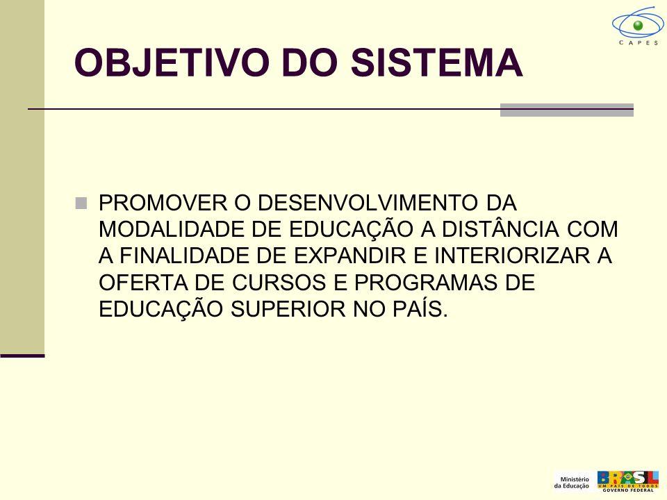 OBJETIVO DO SISTEMA PROMOVER O DESENVOLVIMENTO DA MODALIDADE DE EDUCAÇÃO A DISTÂNCIA COM A FINALIDADE DE EXPANDIR E INTERIORIZAR A OFERTA DE CURSOS E