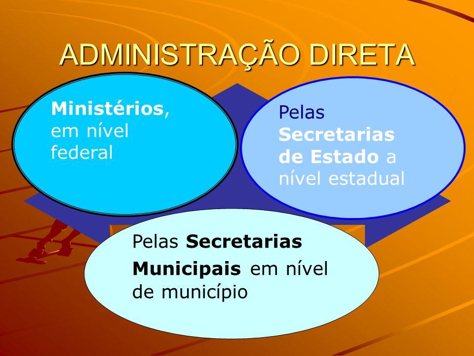 ADMINISTRAÇÃO DIRETA Ministérios, em nível federal Pelas Secretarias de Estado a nível estadual Pelas Secretarias Municipais em nível de município