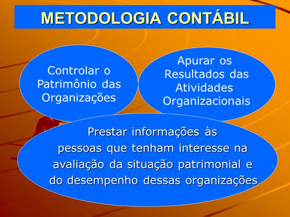 METODOLOGIA CONTÁBIL Controlar o Patrimônio das Organizações Apurar os Resultados das Atividades Organizacionais Prestar informações às pessoas que te