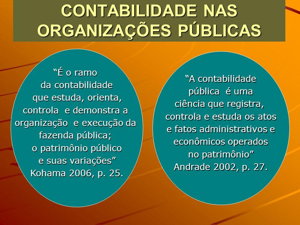 OBJETOS DA CONTABILIDADE PÚBLICA Patrimônio público Orçamento público Atos administrativos