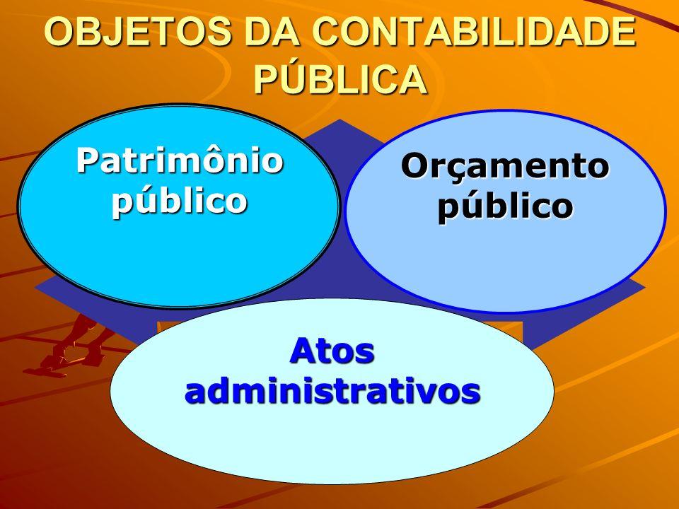 PATRIMÔNIO PÚBLICO É composto pelo conjunto de bens, direitos e obrigações avaliáveis em moeda corrente, das entidades que compõem a administração pública.