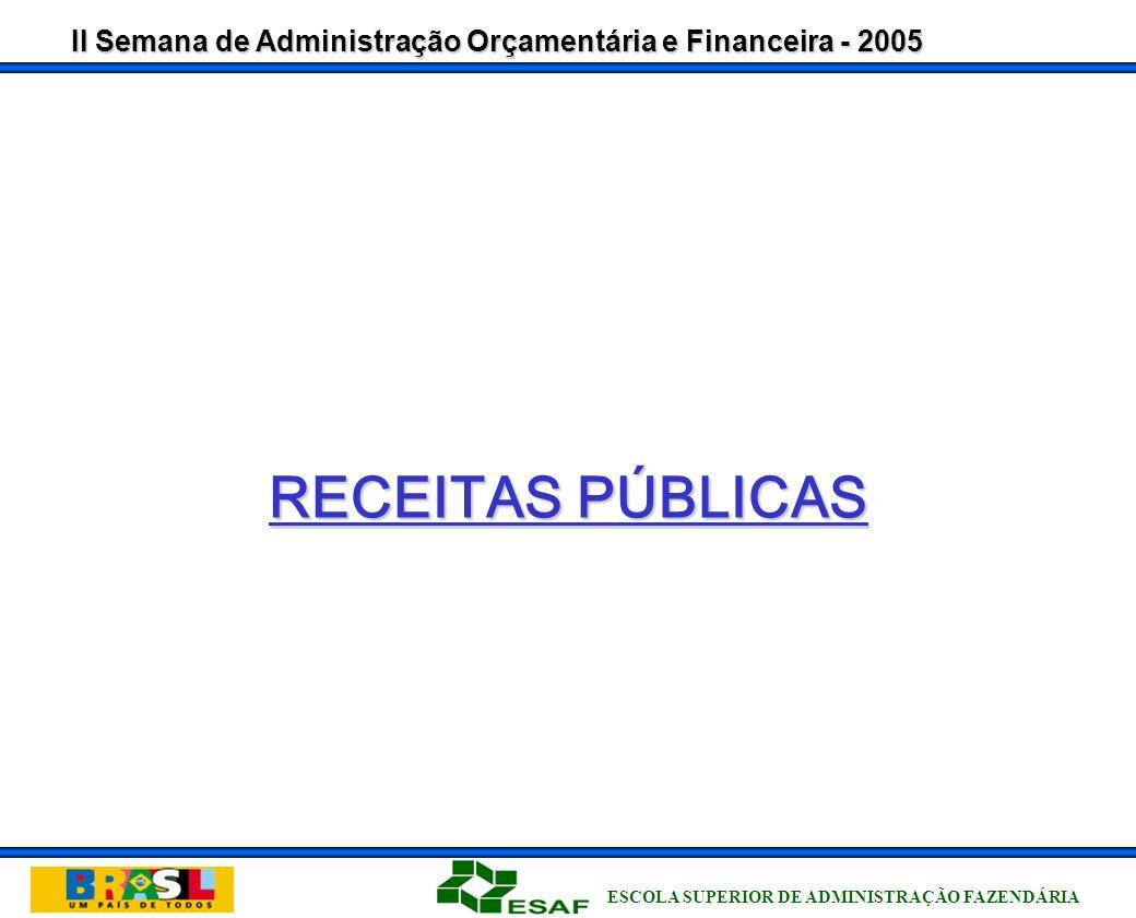 II Semana de Administração Orçamentária e Financeira - 2005 ESCOLA SUPERIOR DE ADMINISTRAÇÃO FAZENDÁRIA CAMPOPOSIÇÃO (DE – ATÉ) INFORMAÇÃODESCRIÇÃO 101-018Identificação da Arrecadação 202-029Segmento 9-Uso Interno 303-036/7Identificador do Valor: Reais/Referência 404-04DVDígito verificador geral – módulo 10 505-15ValorValor do Documento GR-Simples 616-190001Identificação BB 720-27Num.