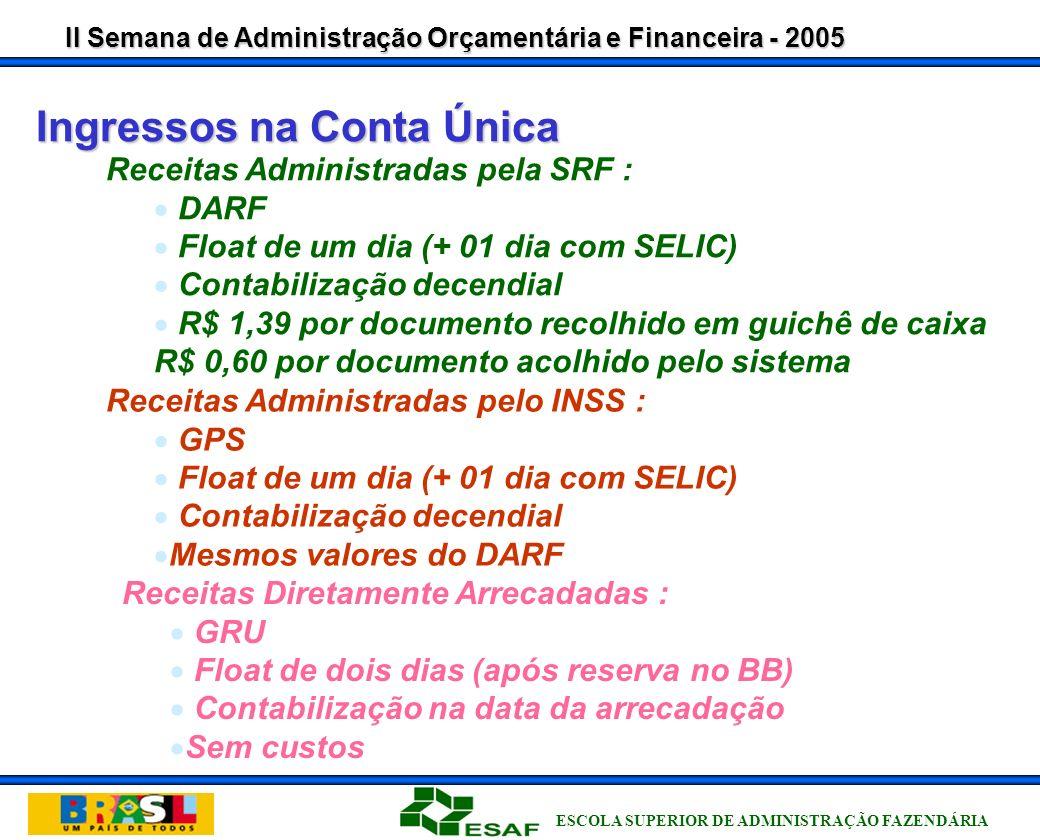 II Semana de Administração Orçamentária e Financeira - 2005 ESCOLA SUPERIOR DE ADMINISTRAÇÃO FAZENDÁRIA Exercício Financeiro O exercício Financeiro coincidirá com o ano civil.