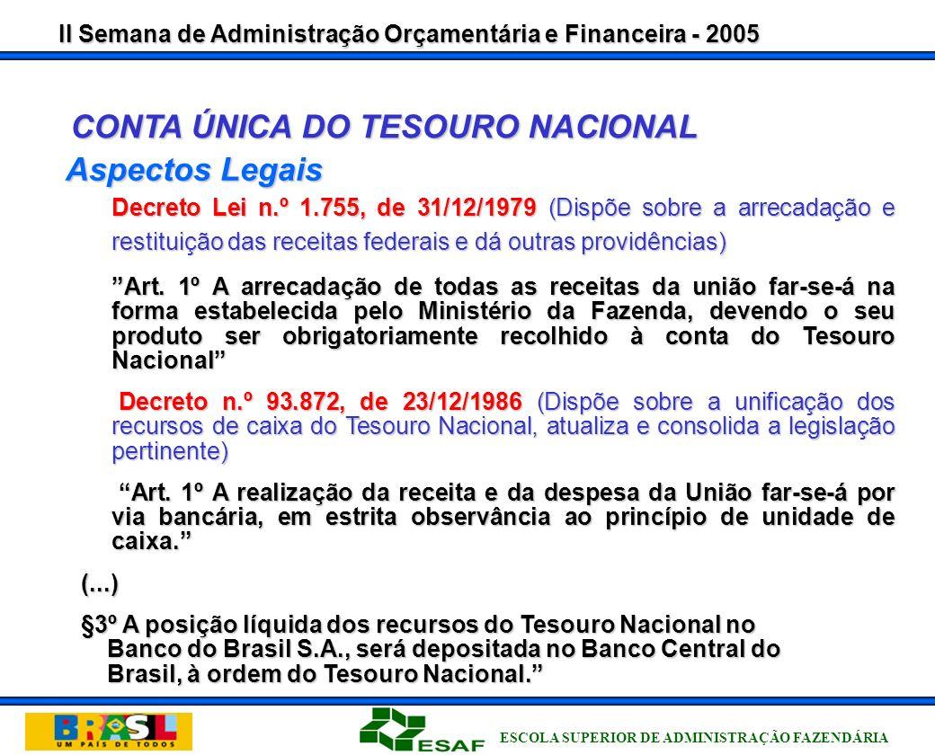 II Semana de Administração Orçamentária e Financeira - 2005 ESCOLA SUPERIOR DE ADMINISTRAÇÃO FAZENDÁRIA CONTA ÚNICA DO TESOURO NACIONAL Lei n.º 4.320, de 17/03/1964 (Estatui Normas Gerais de Direito Financeiro para Elaboração e Controle dos Orçamentos e Balanços da União, dos Estados, dos Municípios e do Distrito Federal) Lei n.º 4.320, de 17/03/1964 (Estatui Normas Gerais de Direito Financeiro para Elaboração e Controle dos Orçamentos e Balanços da União, dos Estados, dos Municípios e do Distrito Federal) Art.