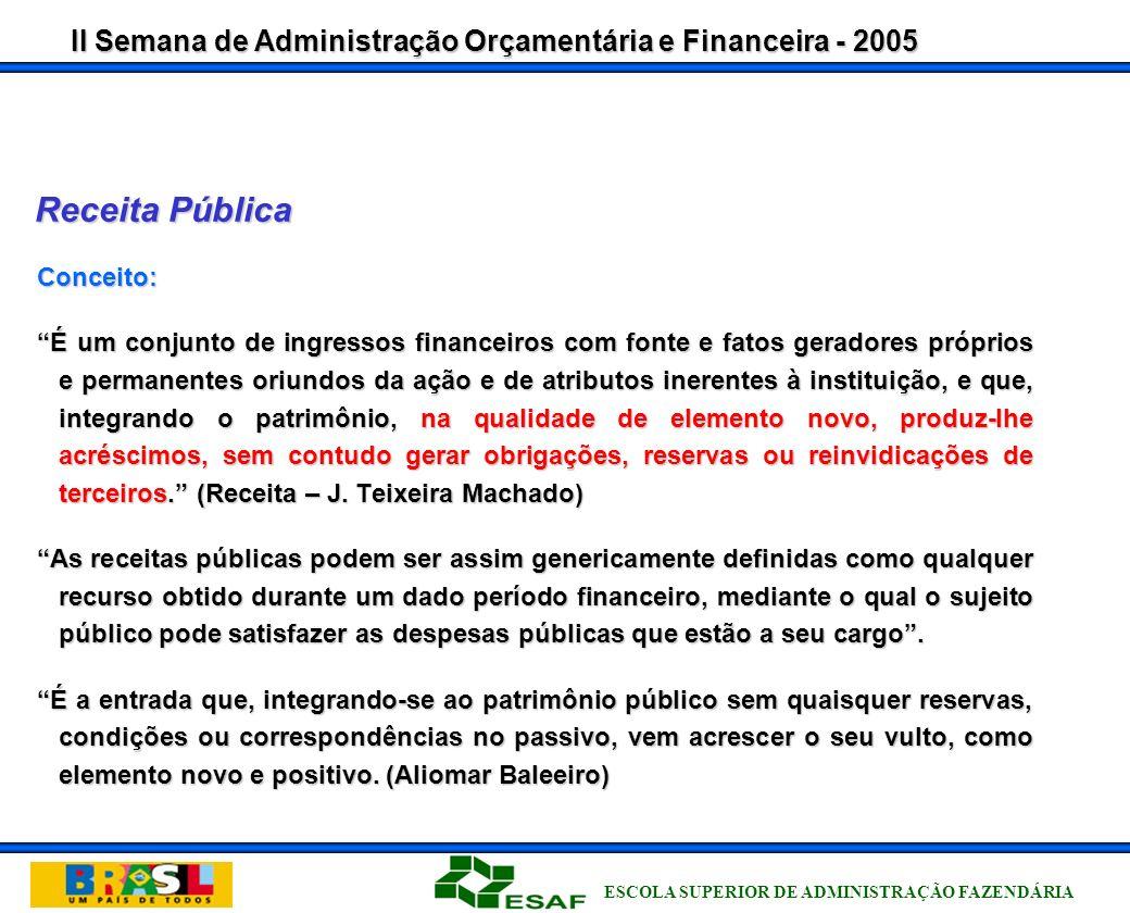 II Semana de Administração Orçamentária e Financeira - 2005 ESCOLA SUPERIOR DE ADMINISTRAÇÃO FAZENDÁRIA RECEITAS PÚBLICAS