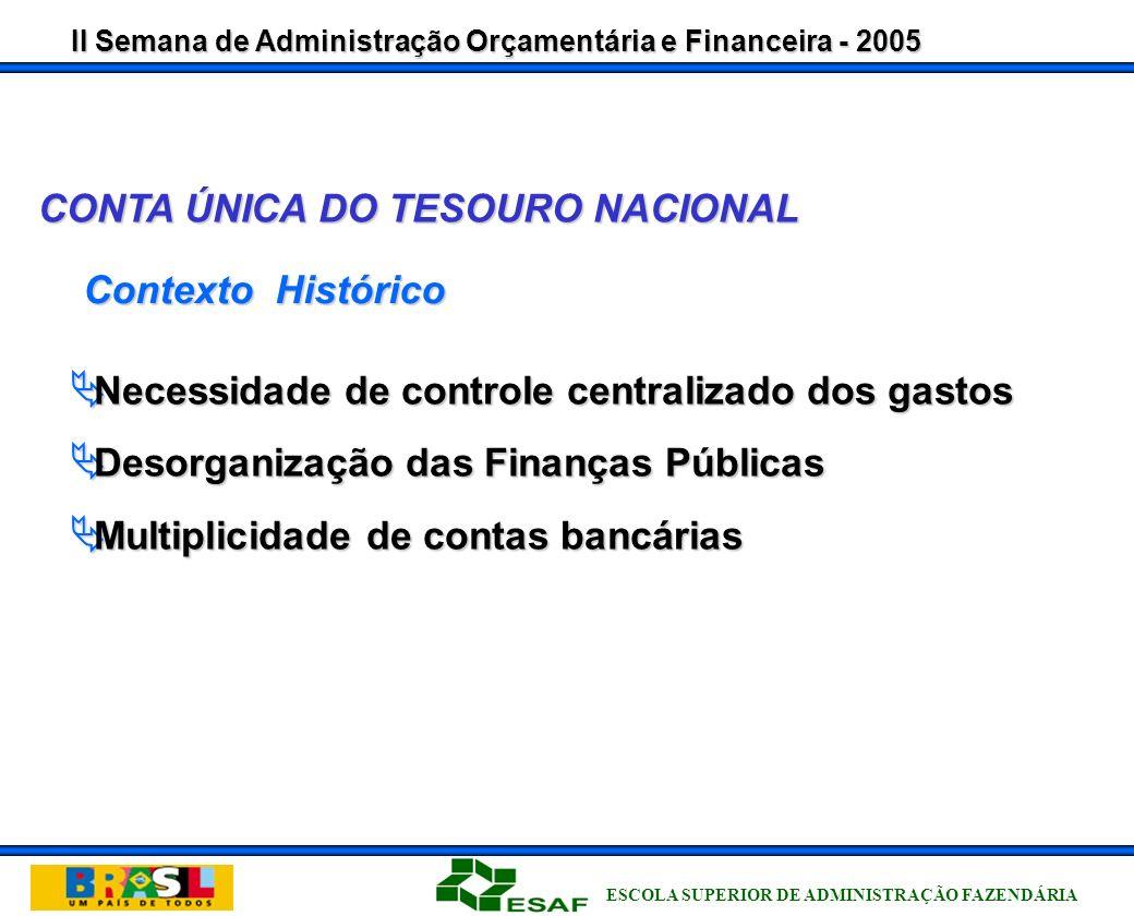 II Semana de Administração Orçamentária e Financeira - 2005 ESCOLA SUPERIOR DE ADMINISTRAÇÃO FAZENDÁRIA Constituição Federal de 1988 Constituição Federal de 1988 Artigo n.º 164, §3 As disponibilidades de caixa da União serão depositadas no banco central (...) MP n.º 1.782, de 14.12.1998, atual MP n.º 2.170-34, de 28/06/2001 (Dispõe sobre a administracão dos recursos de caixa do Tesouro Nacional, consolida e atualiza a legislacão pertinente ao assunto e dá outras providências) MP n.º 1.782, de 14.12.1998, atual MP n.º 2.170-34, de 28/06/2001 (Dispõe sobre a administracão dos recursos de caixa do Tesouro Nacional, consolida e atualiza a legislacão pertinente ao assunto e dá outras providências) Art.