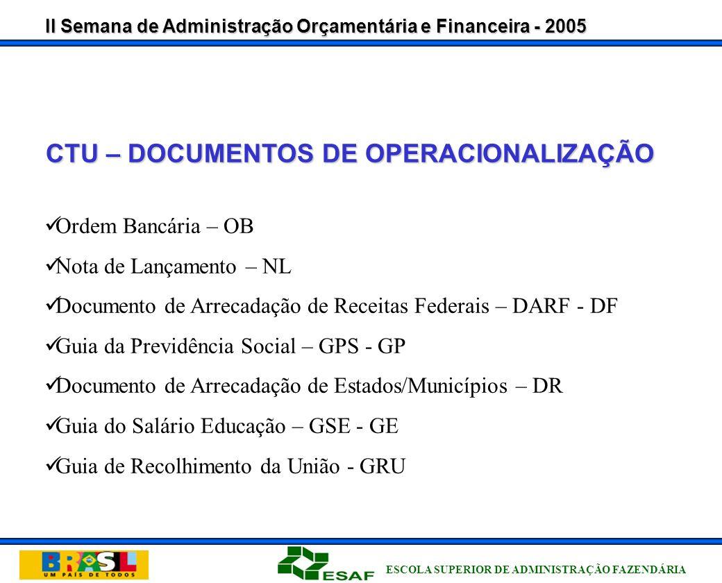 II Semana de Administração Orçamentária e Financeira - 2005 ESCOLA SUPERIOR DE ADMINISTRAÇÃO FAZENDÁRIA Receitas Administradas pela SRF - DARF