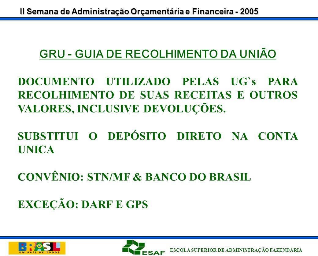 II Semana de Administração Orçamentária e Financeira - 2005 ESCOLA SUPERIOR DE ADMINISTRAÇÃO FAZENDÁRIA Contribuinte Rede Bancária GRU Cobrança GRU Simples Arquivo de GRU 2 dias CONTA ÚNICA UG1 UG2 STN Ingresso de Recursos Administrados pela STN (GRU) Banco Central Mensagem SPB ConcodGR