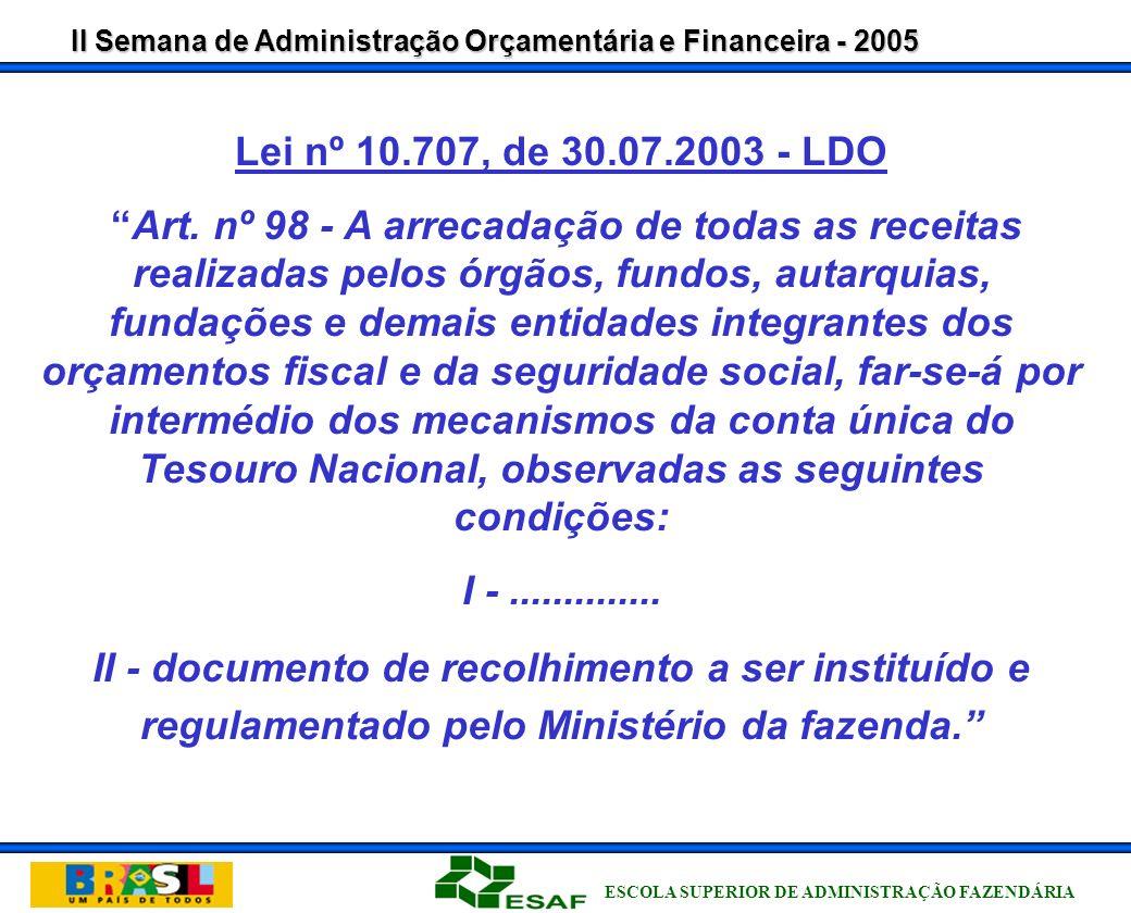 II Semana de Administração Orçamentária e Financeira - 2005 ESCOLA SUPERIOR DE ADMINISTRAÇÃO FAZENDÁRIA Objetivos: Atender : Art.