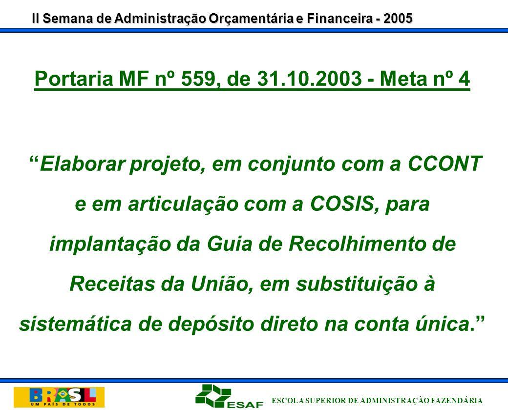 II Semana de Administração Orçamentária e Financeira - 2005 ESCOLA SUPERIOR DE ADMINISTRAÇÃO FAZENDÁRIA Lei nº 10.707, de 30.07.2003 - LDO Art.