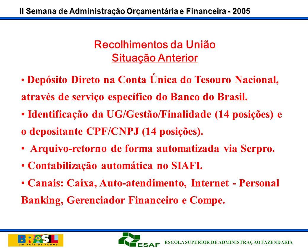 II Semana de Administração Orçamentária e Financeira - 2005 ESCOLA SUPERIOR DE ADMINISTRAÇÃO FAZENDÁRIA Decreto nº 4.950, de 9/1/2004 Art.