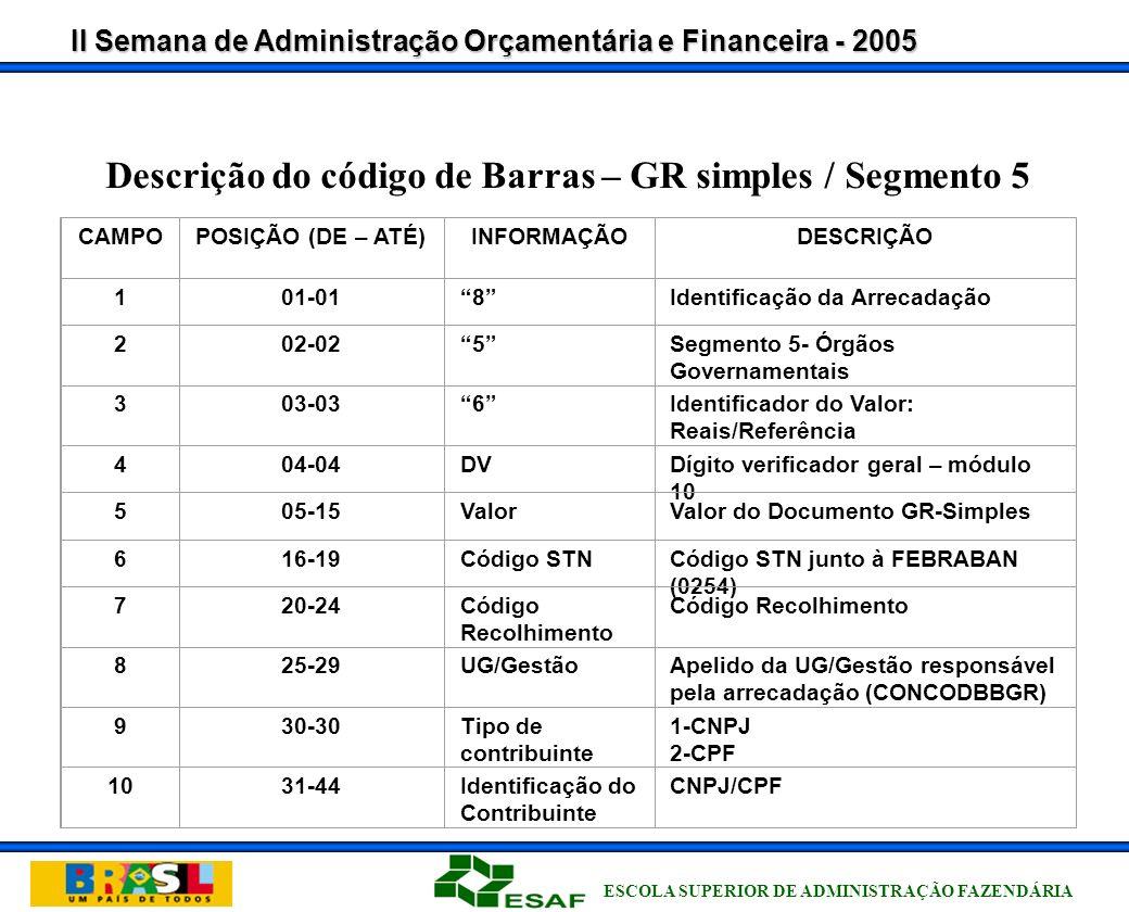 II Semana de Administração Orçamentária e Financeira - 2005 ESCOLA SUPERIOR DE ADMINISTRAÇÃO FAZENDÁRIA GRU- SIMPLES