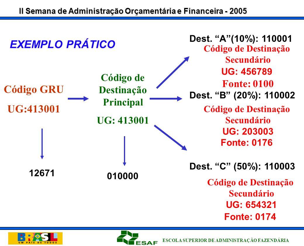II Semana de Administração Orçamentária e Financeira - 2005 ESCOLA SUPERIOR DE ADMINISTRAÇÃO FAZENDÁRIA CLASSIFICAÇÃO E CONTABILIZAÇÃO DA ARRECADAÇÃO Classificação da Arrecadação (Natureza da Receita) Recebimento da informação do BB e geração da RA- Arrecadação Destinação da Arrecadação (Fonte de Recursos) Destinação por fonte de recursos de acordo com a tabela de códigos de recolhimento RA Classificação Os Recursos serão classificados na COFIN ou na UG Beneficiária de acordo com a natureza da receita.