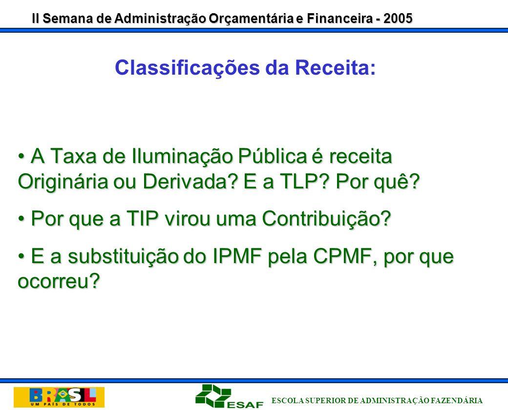 II Semana de Administração Orçamentária e Financeira - 2005 ESCOLA SUPERIOR DE ADMINISTRAÇÃO FAZENDÁRIA GRU - GUIA DE RECOLHIMENTO DA UNIÃO DOCUMENTO UTILIZADO PELAS UG`s PARA RECOLHIMENTO DE SUAS RECEITAS E OUTROS VALORES, INCLUSIVE DEVOLUÇÕES.