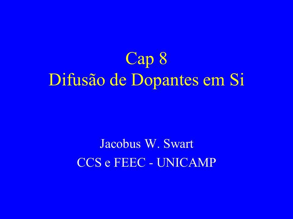 Cap 8 Difusão de Dopantes em Si Jacobus W. Swart CCS e FEEC - UNICAMP