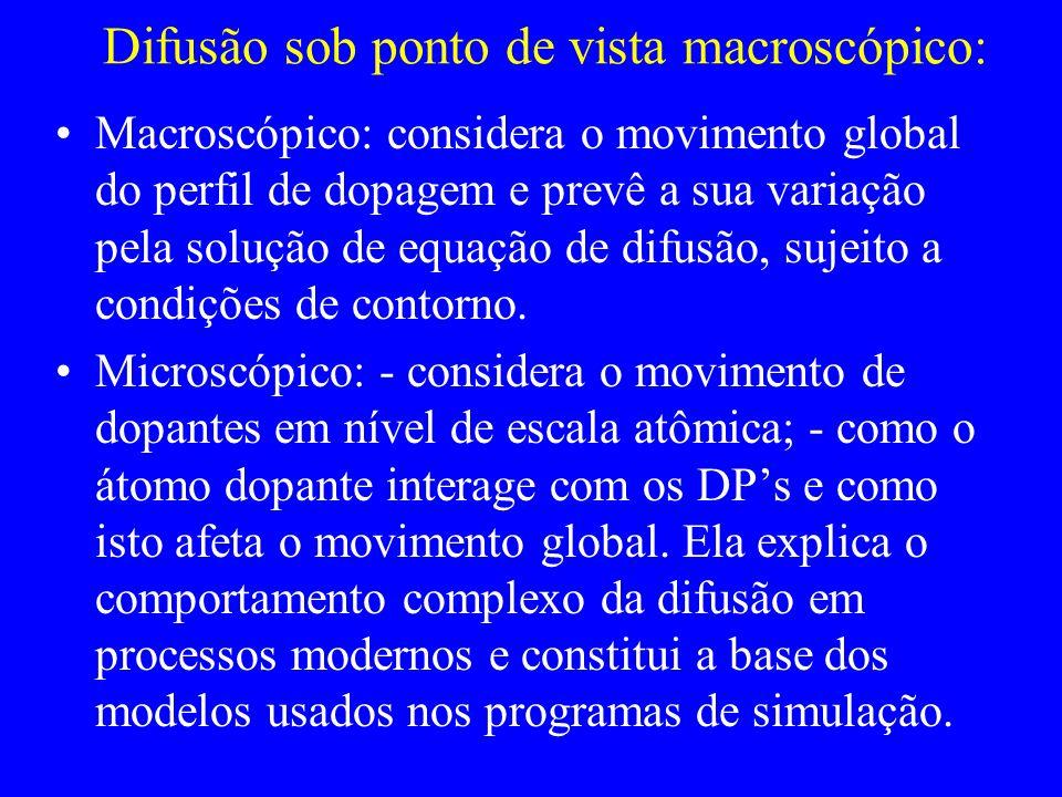 Difusão sob ponto de vista macroscópico: Macroscópico: considera o movimento global do perfil de dopagem e prevê a sua variação pela solução de equaçã