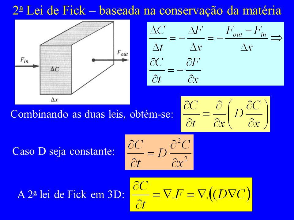2 a Lei de Fick – baseada na conservação da matéria Combinando as duas leis, obtém-se: Caso D seja constante: A 2 a lei de Fick em 3D: