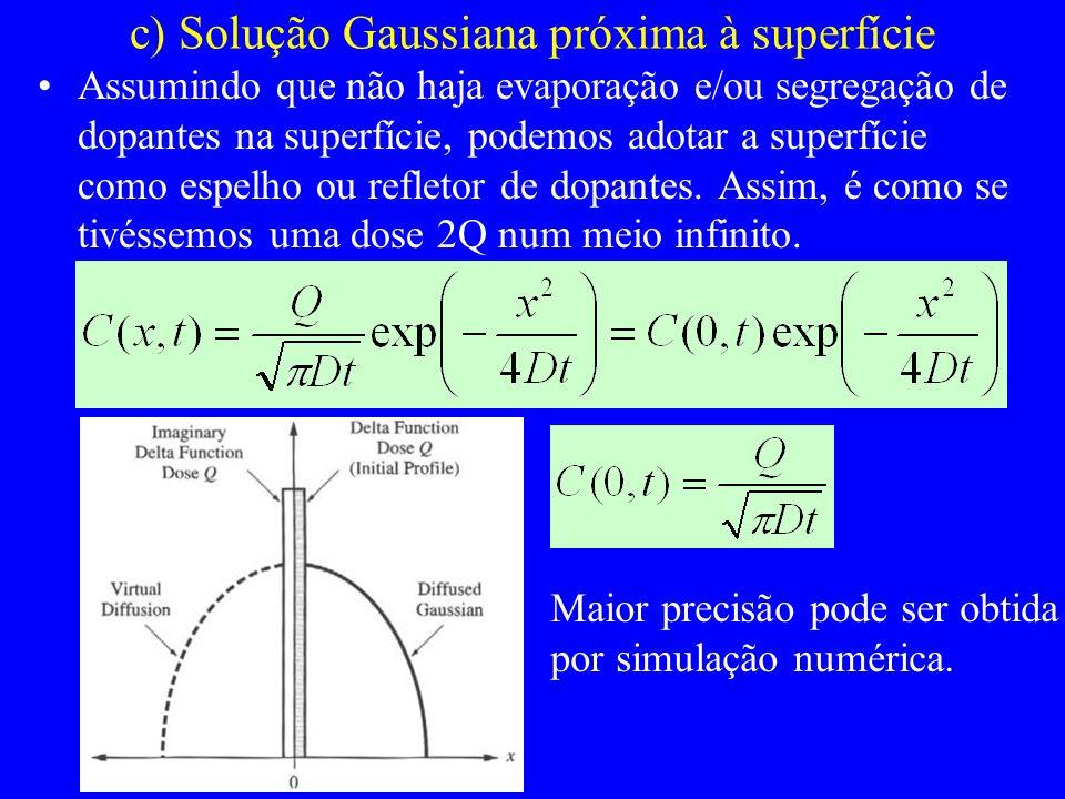 c) Solução Gaussiana próxima à superfície Assumindo que não haja evaporação e/ou segregação de dopantes na superfície, podemos adotar a superfície com