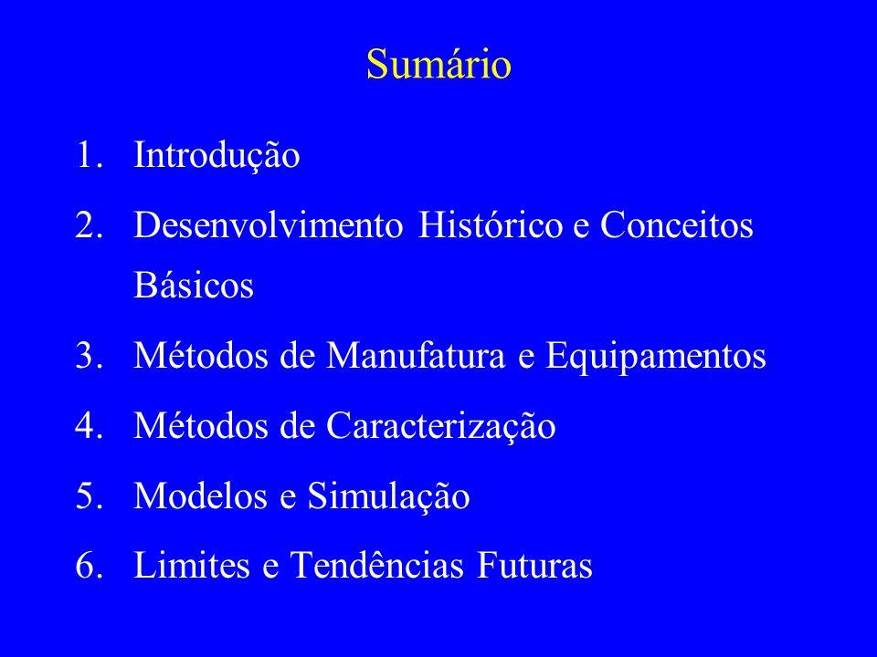Sumário 1.Introdução 2.Desenvolvimento Histórico e Conceitos Básicos 3.Métodos de Manufatura e Equipamentos 4.Métodos de Caracterização 5.Modelos e Simulação 6.Limites e Tendências Futuras