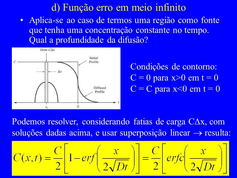 d) Função erro em meio infinito Aplica-se ao caso de termos uma região como fonte que tenha uma concentração constante no tempo.