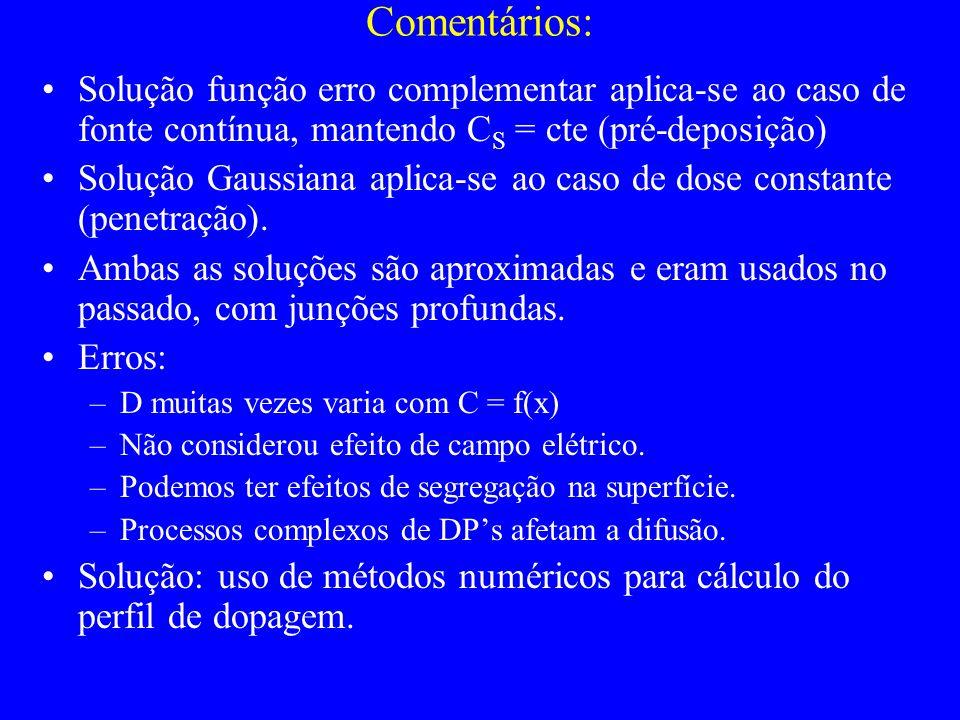 Comentários: Solução função erro complementar aplica-se ao caso de fonte contínua, mantendo C S = cte (pré-deposição) Solução Gaussiana aplica-se ao c