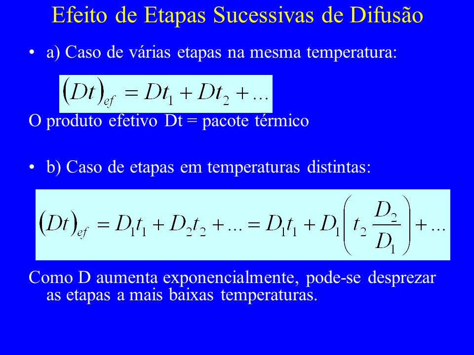 Efeito de Etapas Sucessivas de Difusão a) Caso de várias etapas na mesma temperatura: O produto efetivo Dt = pacote térmico b) Caso de etapas em tempe
