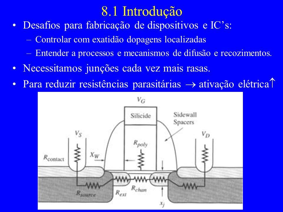 8.1 Introdução Desafios para fabricação de dispositivos e ICs: –Controlar com exatidão dopagens localizadas –Entender a processos e mecanismos de difusão e recozimentos.