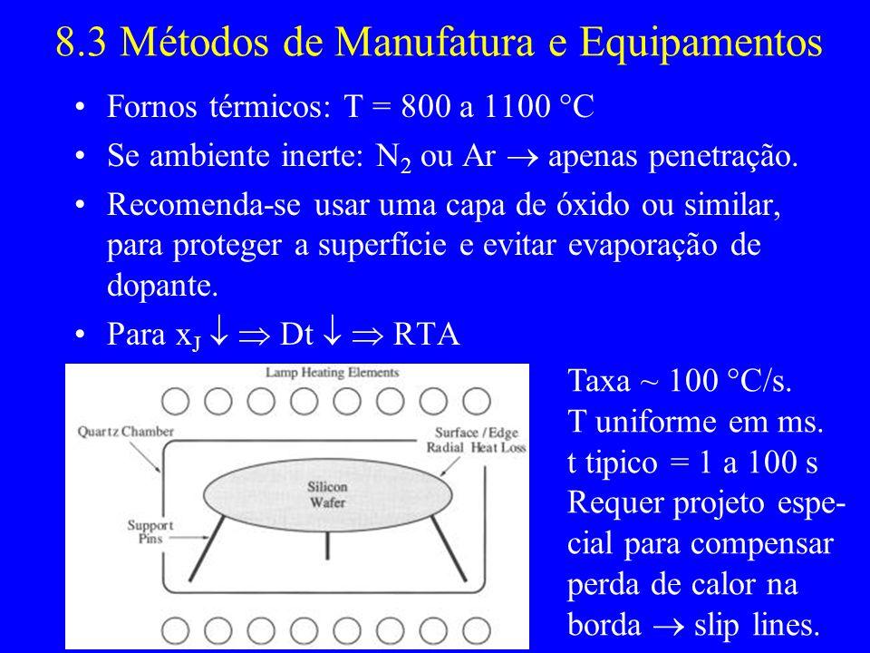 8.3 Métodos de Manufatura e Equipamentos Fornos térmicos: T = 800 a 1100 C Se ambiente inerte: N 2 ou Ar apenas penetração.