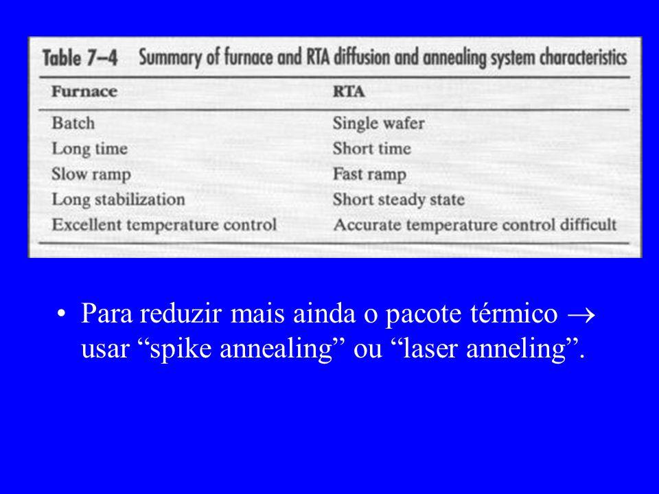 Para reduzir mais ainda o pacote térmico usar spike annealing ou laser anneling.
