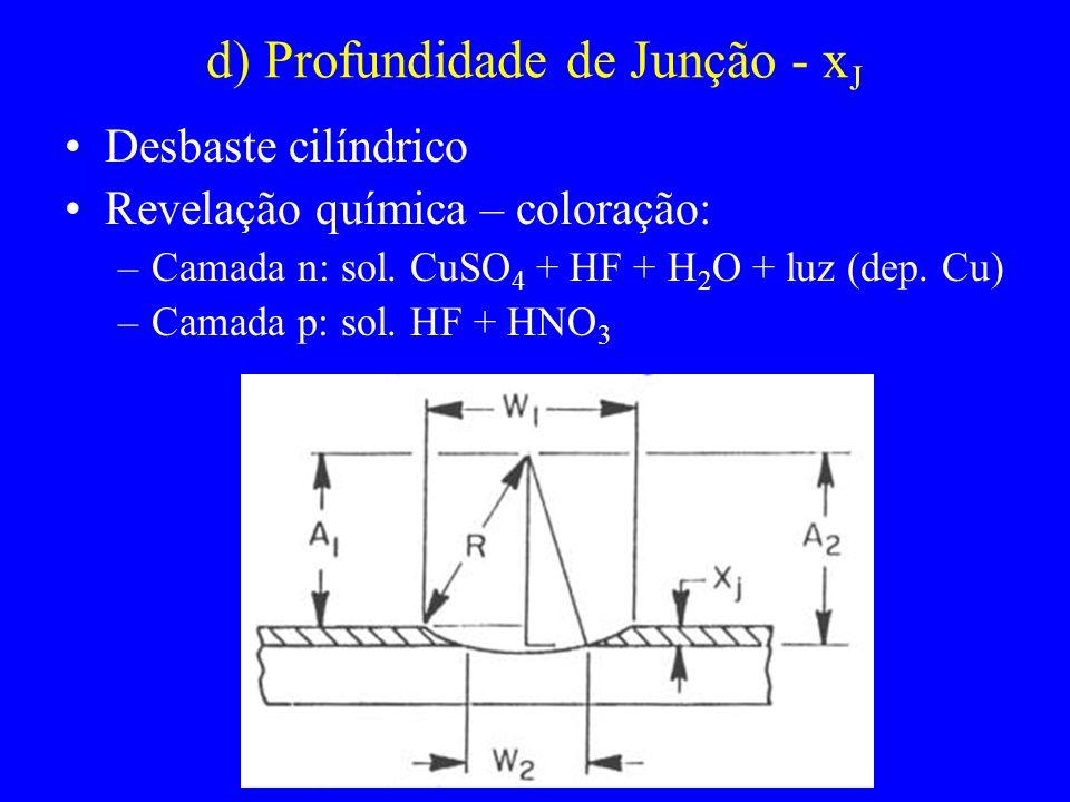 d) Profundidade de Junção - x J Desbaste cilíndrico Revelação química – coloração: –Camada n: sol. CuSO 4 + HF + H 2 O + luz (dep. Cu) –Camada p: sol.