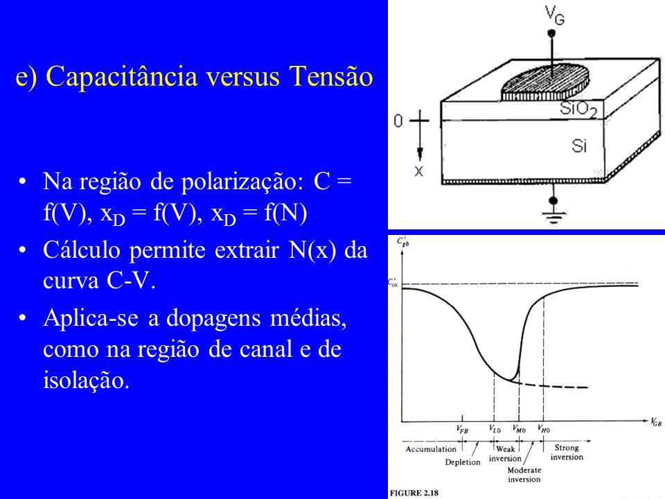 e) Capacitância versus Tensão Na região de polarização: C = f(V), x D = f(V), x D = f(N) Cálculo permite extrair N(x) da curva C-V.
