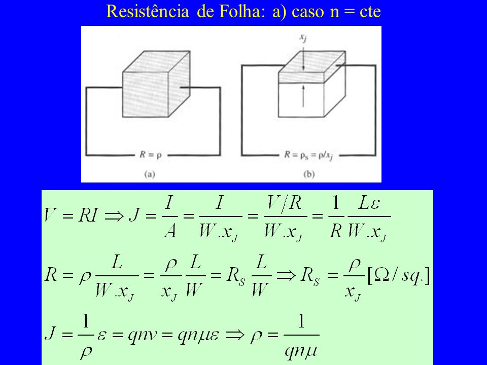 Comentários: Solução função erro complementar aplica-se ao caso de fonte contínua, mantendo C S = cte (pré-deposição) Solução Gaussiana aplica-se ao caso de dose constante (penetração).